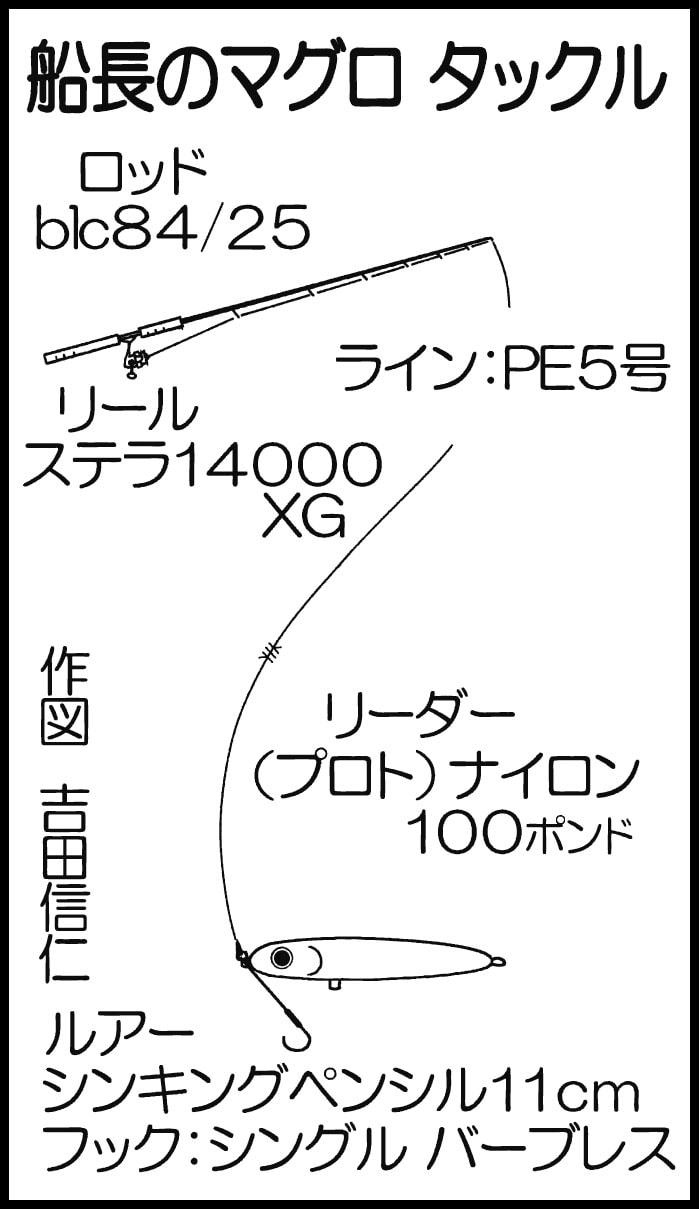 七里ヶ曽根で巨大なマグロのナブラ出現!【佐賀県呼子港SUNRISE】