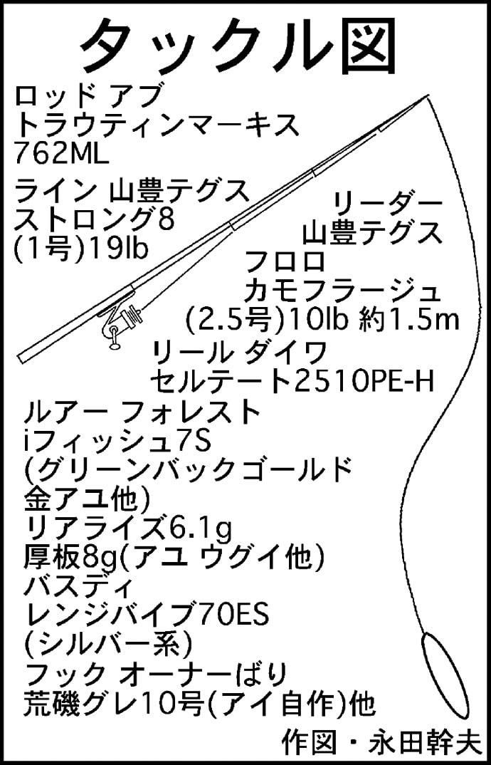 60cm級!ビッグトラウトの猛ダッシュに大興奮【長野県犀川C&R区間】
