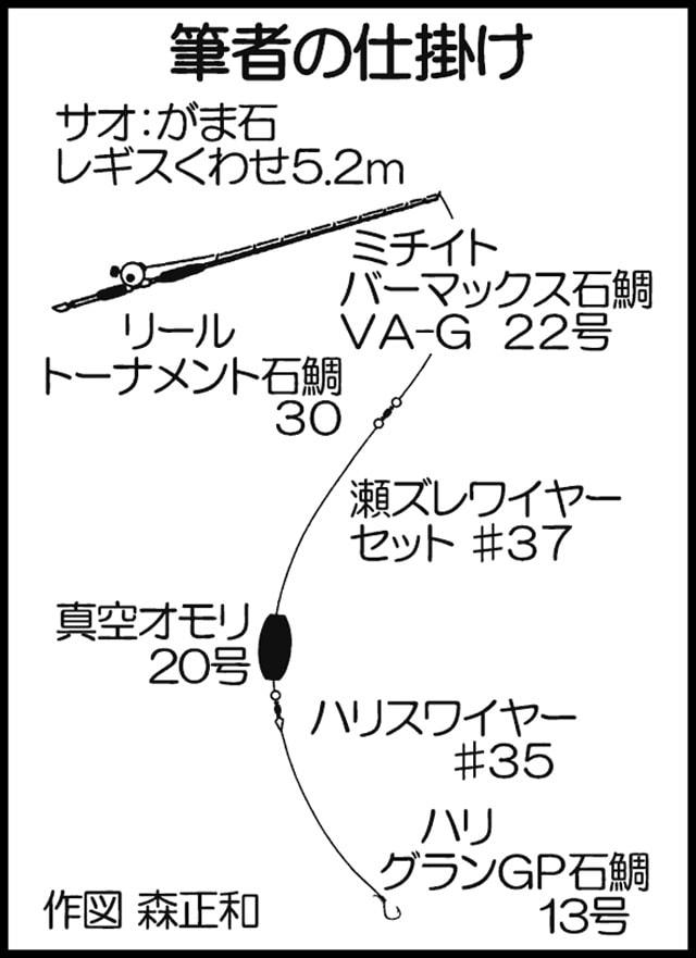 幻の存在を近場でGET!3kgのイシダイに大満足【佐賀県加唐島】