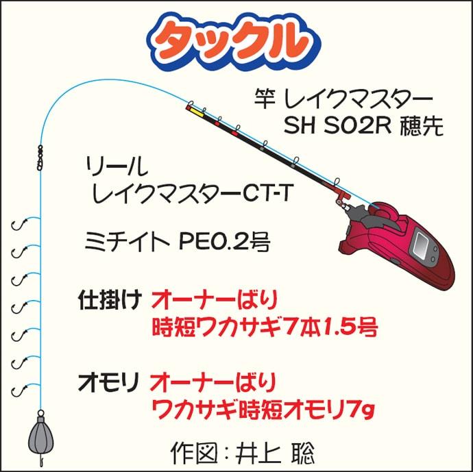 オーナーカップ山中湖ワカサギ釣り大会・参戦記1【井上聡】
