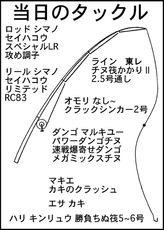 贅沢!生カキで狙うカキチヌ釣りダンゴ併用で50cmゲット【やま栄渡船】