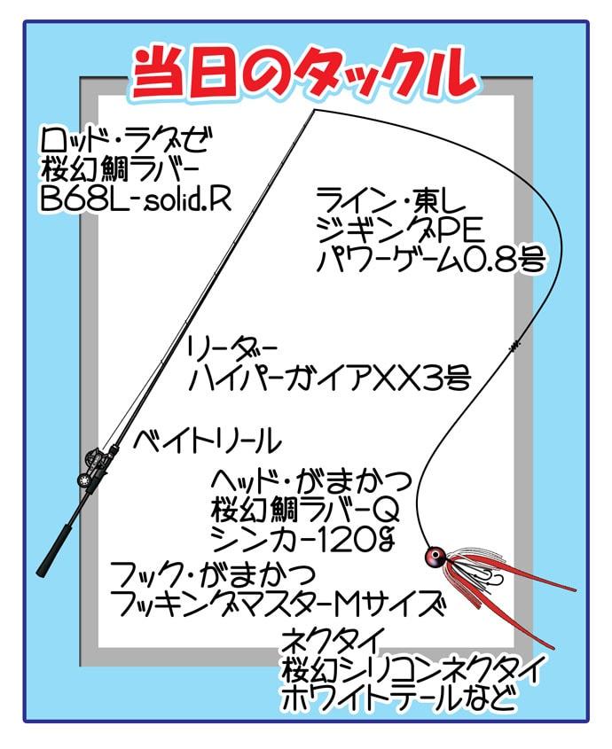 タイラバで75cmマダイ!嬉しいゲストも登場【和歌山県・第八大洋丸】