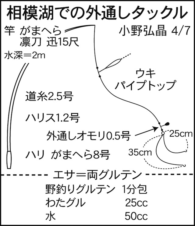 47.5cm!超大型ヘラブナがお目見え【神奈川県・相模湖】