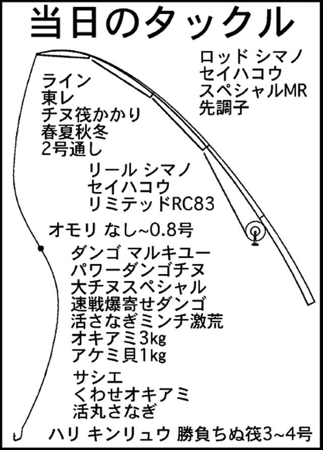 カセから狙う良型クロダイ【三重県・フィッシングセンターマンボー】