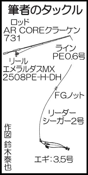 ボートエギング釣行:2.4kg良型アオリイカ登場!【佐賀県・星賀港】
