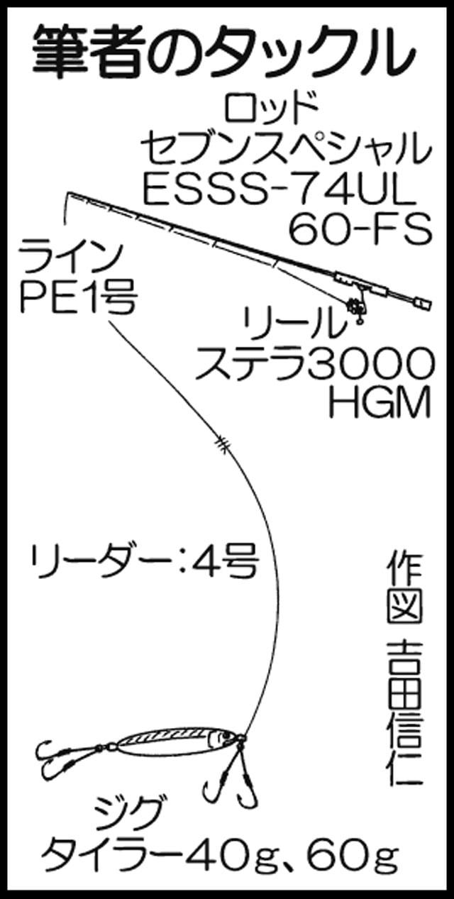オフシャロ釣行:浅場での船ルアーゲームが熱い!【福岡県・馬島沖】