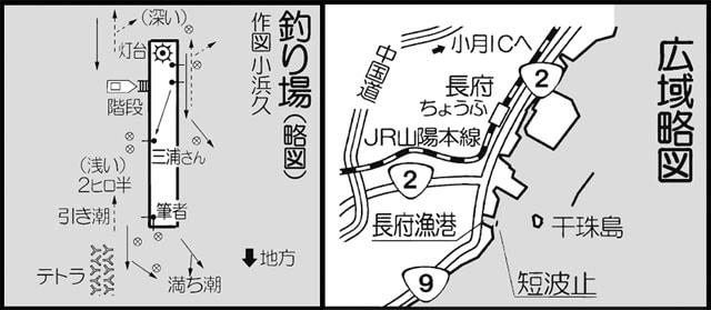 ウキフカセ釣行:沖堤防でクロダイを狙う!【山口県下関・一文字波止】