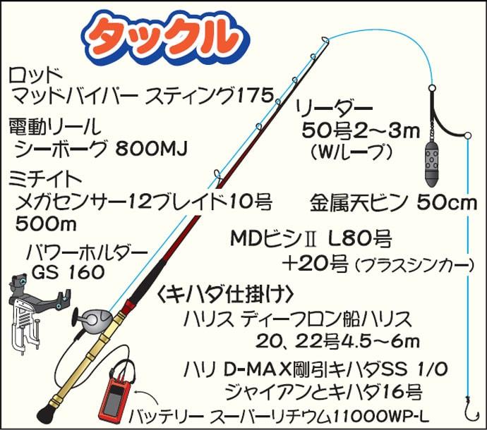 コマセマグカツ釣行:今期4度目のマグロ狙う!【神奈川県・洋征丸】