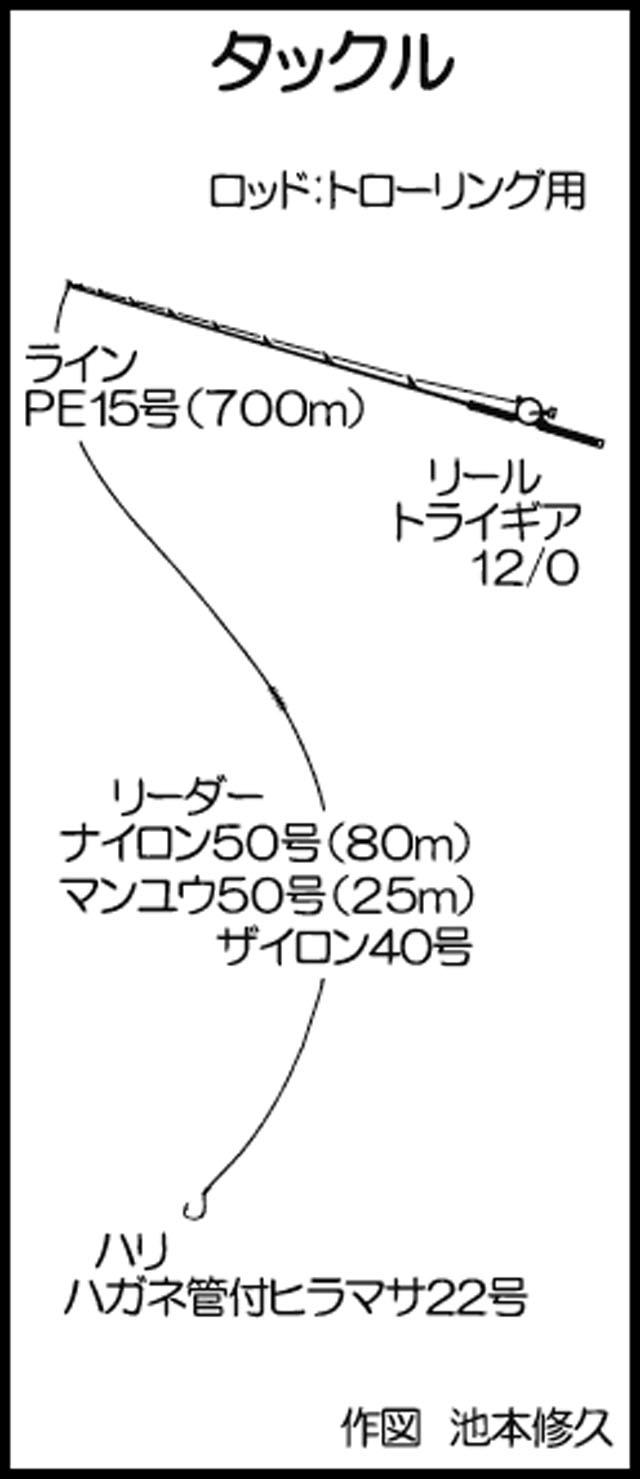 死闘!2時間半!370cm・283kg超巨大カジキ【佐賀県・立蔵】
