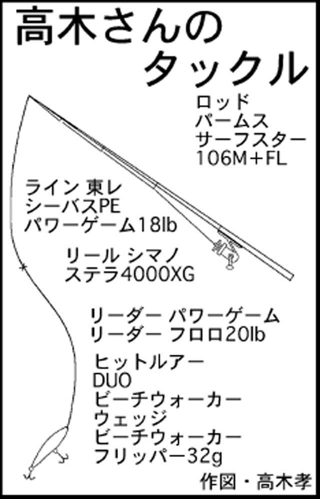 サーフで2日連続ヒラメ!フラットフィッシュゲーム【静岡県・遠州灘】