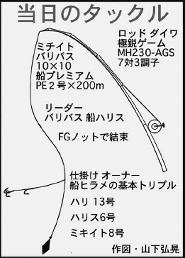 型よりも数!?後半追い上げ55cm頭にヒラメ7枚【愛知県・大進丸】