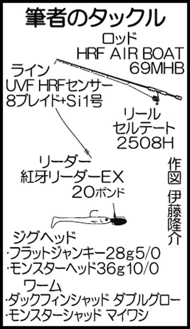 大型オオモンハタ連発!ボートロックゲーム絶好釣【大分県・臼杵市】