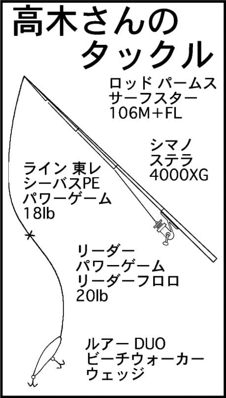 ストップ&ゴーで60cmヒラメ!サーフルアーゲーム好機【遠州灘】