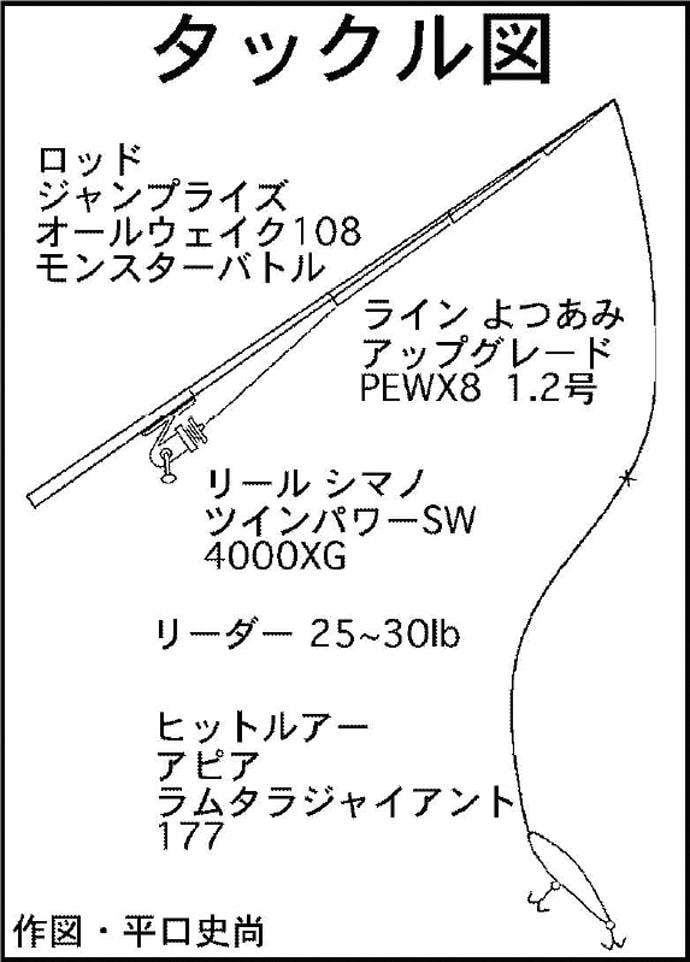 磯マルと強引ファイト!冬ルアーシーバスゲーム【石川県・珠洲市】