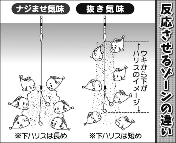 伊藤さとしのプライムフィッシング:真冬でも浅ダナセット?③