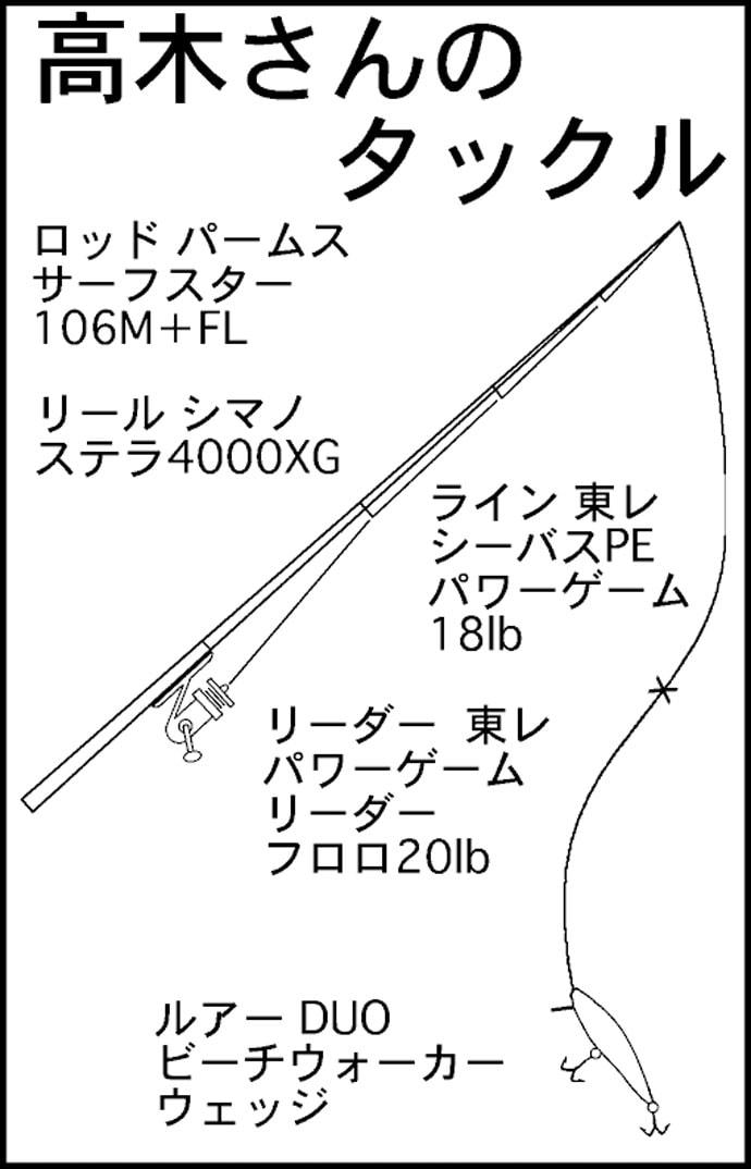 遠州灘サーフで60cmヒラメ!周囲でマゴチも【静岡県・中田島砂丘】