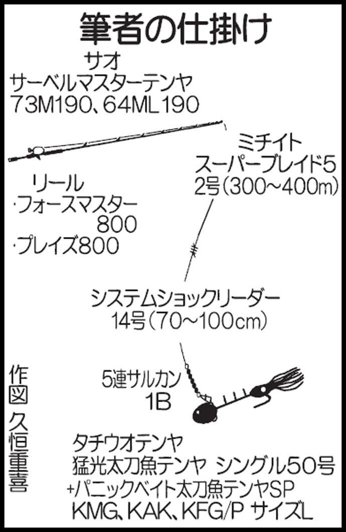 指7本級ドラゴン筆頭に13尾 テンヤタチウオ釣り【大分沖】