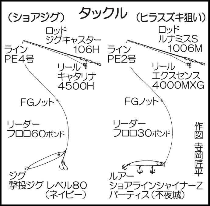 62cmヒラマサとパワーファイト!ショアジギ【鹿児島県・佐多岬】