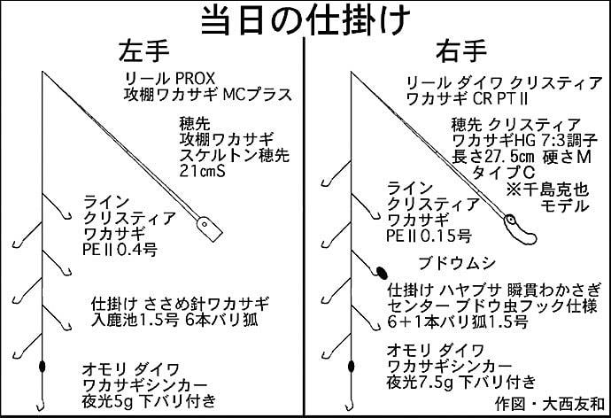 ドームワカサギ811尾 釣り座&エサに一工夫【長野県・諏訪湖】