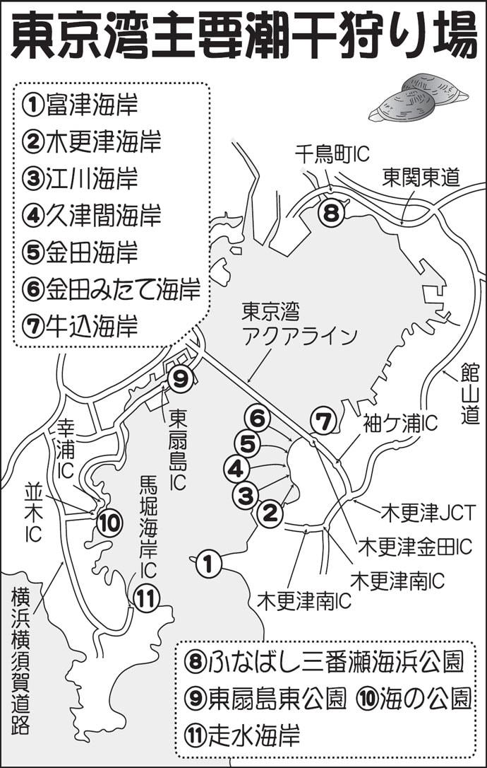 2019東京湾おすすめ潮干狩り場11選 GWのお出かけに最適!