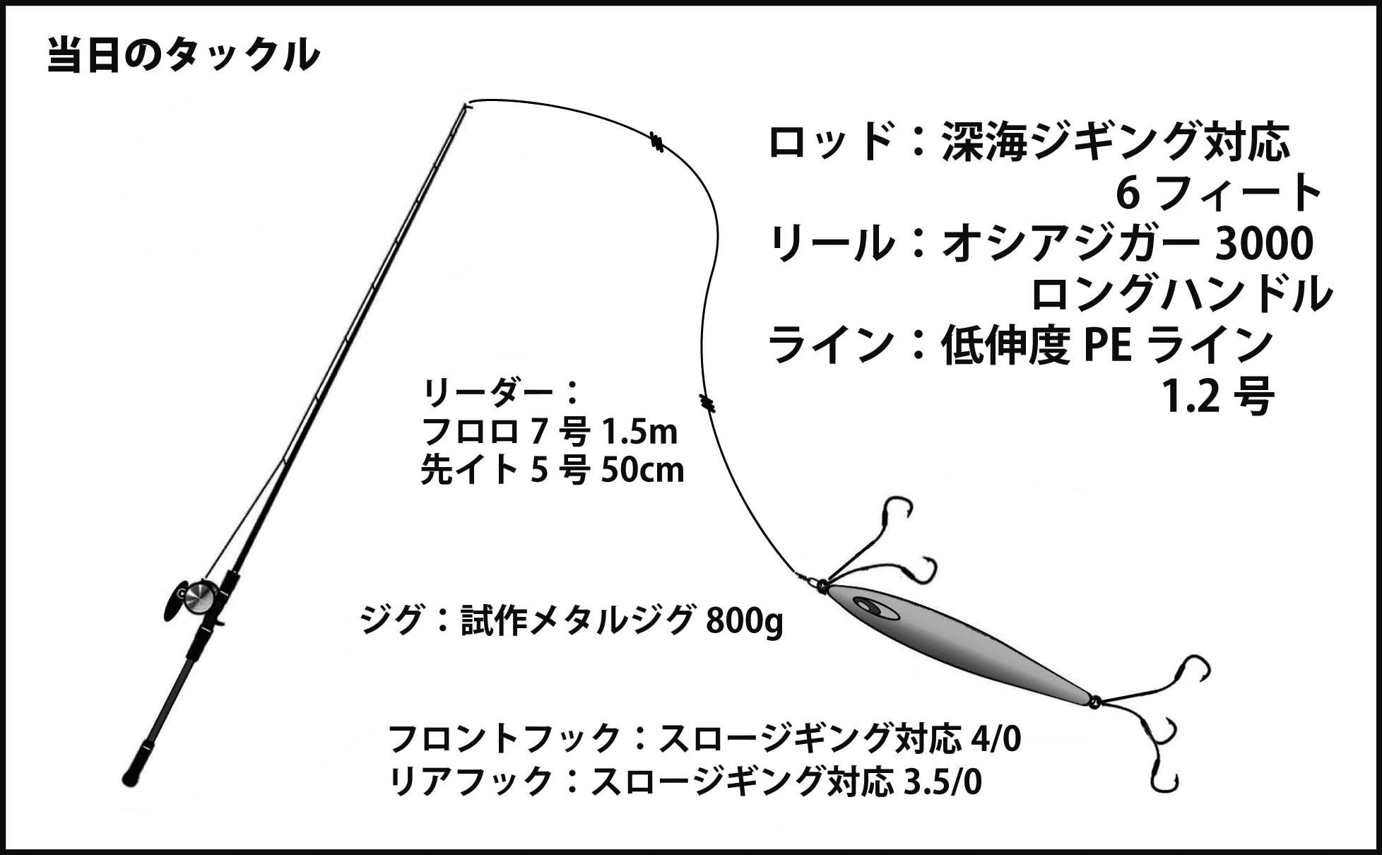 ディープジギングで話題の『新島キンメ』60cm登場【静岡県・下田】