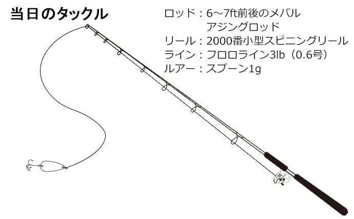 エリアトラウト初体験で50cm超ニジマス【大阪・芥川マス釣り場】