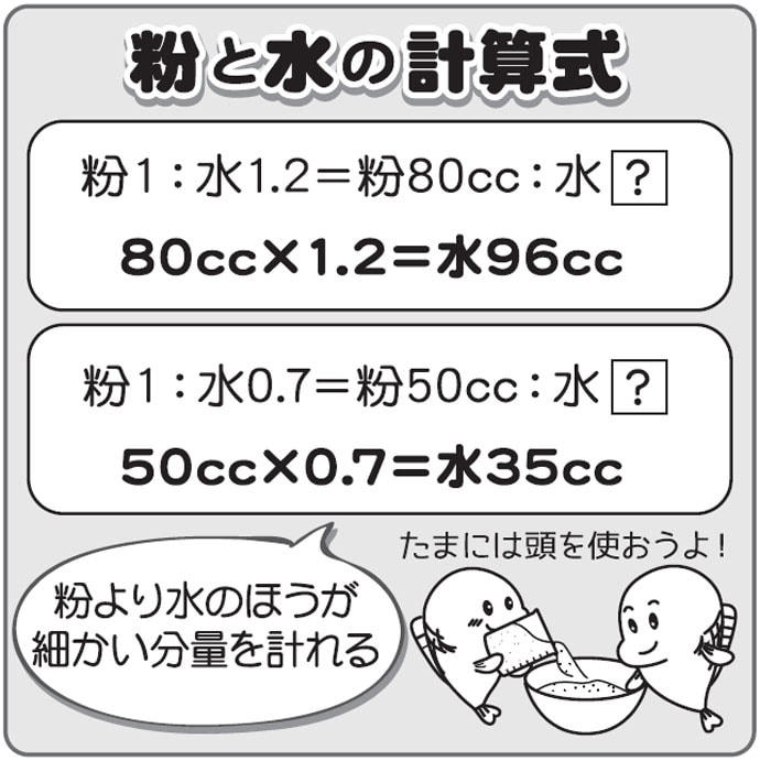 伊藤さとしのプライムフィッシング【グルテンを使ってみよう③】
