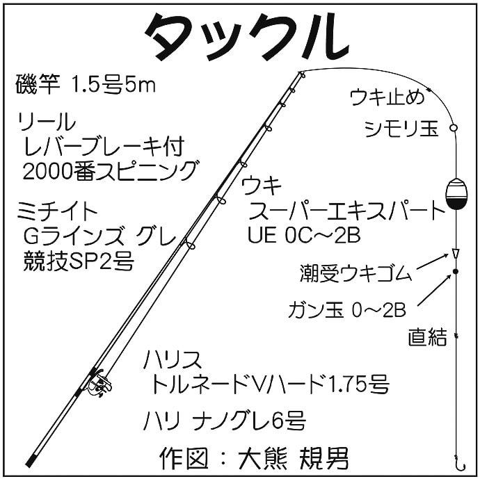 離島フカセ釣りで43cm頭にメジナ30尾超え【東京都・伊豆大島】