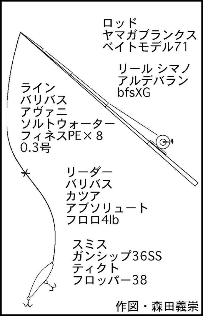 メバリングで22cm頭に本命複数 バスワームでもヒット【名古屋港】