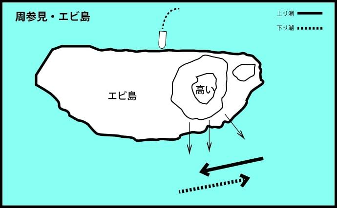 アクセス良好おすすめイシダイ釣り場3選 乗っ込み期到来【和歌山県】