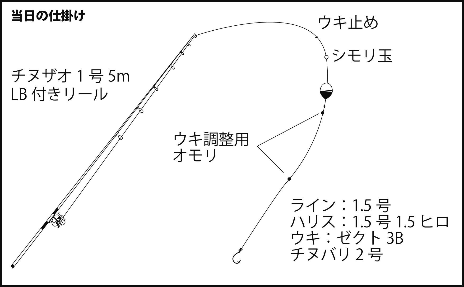 沖堤フカセ釣りで45cm頭に乗っ込みチヌ10尾!【大阪府・堺港】