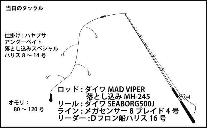 アンダーベイト(落とし込み)で92cmオオニベ&ヒラマサ【和歌山】