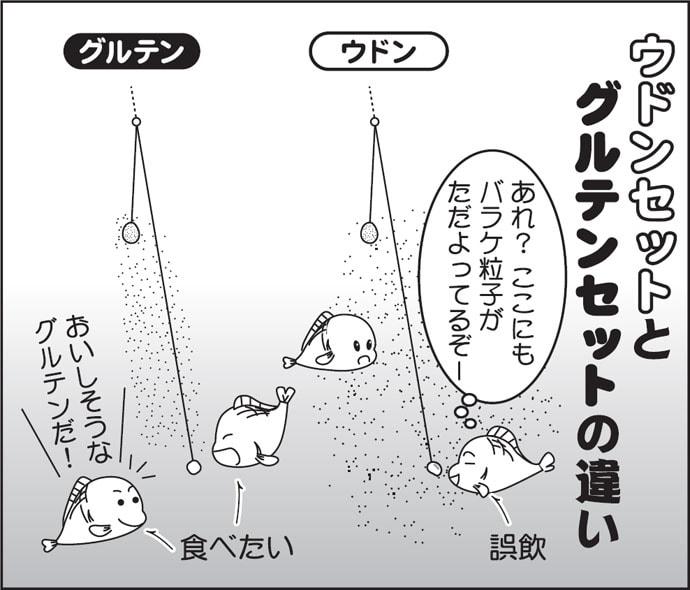 伊藤さとしのプライムフィッシング【グルテンセットの宙釣り②】