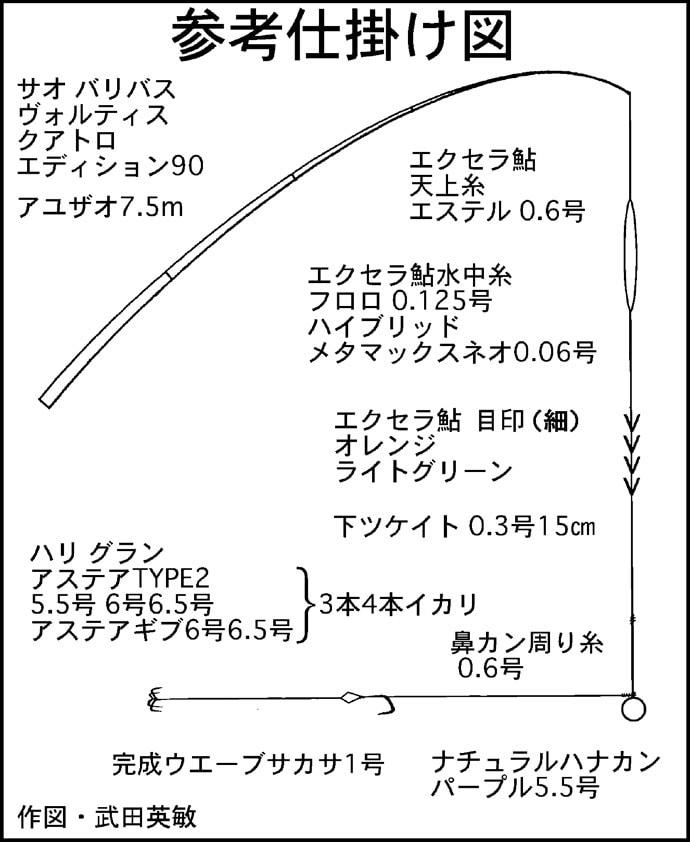 アユのトモ釣り入門解説 道具・河川の選び方〜ルール&マナー紹介まで