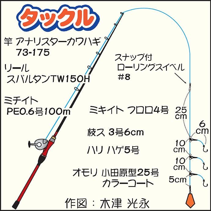 カワハギ仕立船で本命&オニカサゴ 夏らしい横走りを満喫【神奈川県】