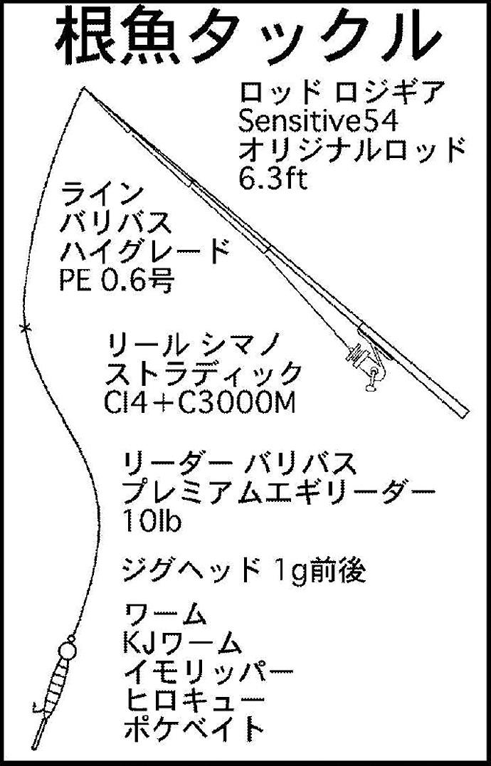 『ポケベイト』を使って根魚狙い 上げ潮に変わり良型も【愛知県】