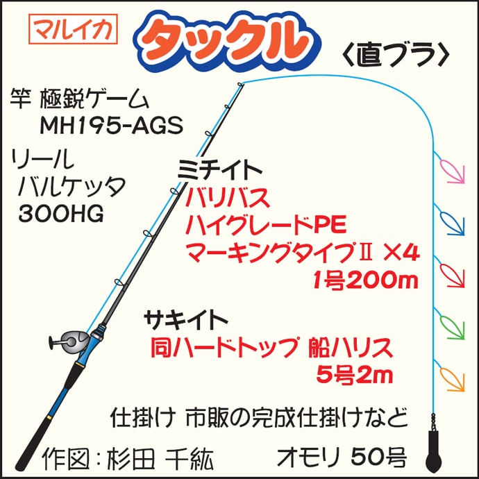 3度目のマルイカ船で過去最高釣果 高感度PEラインがキモ【瀬戸丸】