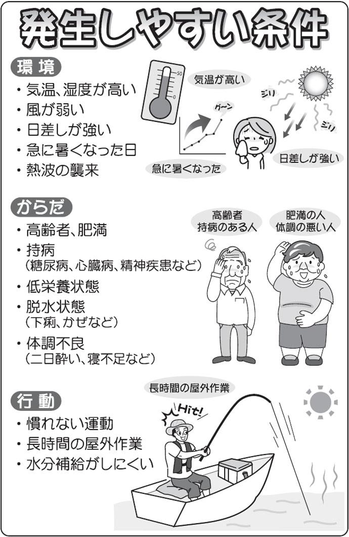 知っておきたい熱中症の4つの予防策 定期的な運動で暑さに強い身体に