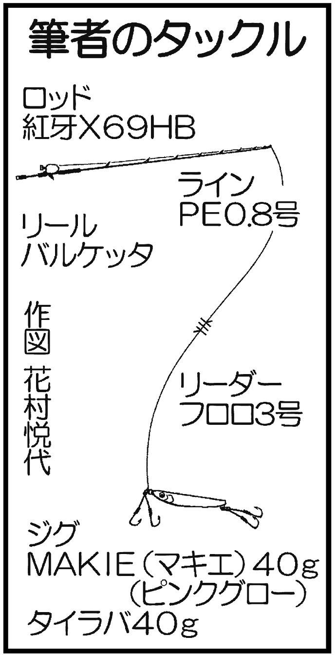 シャローでスーパーライトジギング&タイラバ【ガイドサービス・セブン】