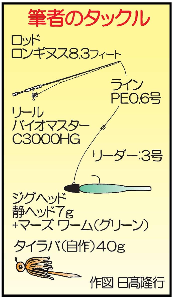 シーバスゲームでランカー!ショアタイラバで60cm超マダイ!【熊本県】