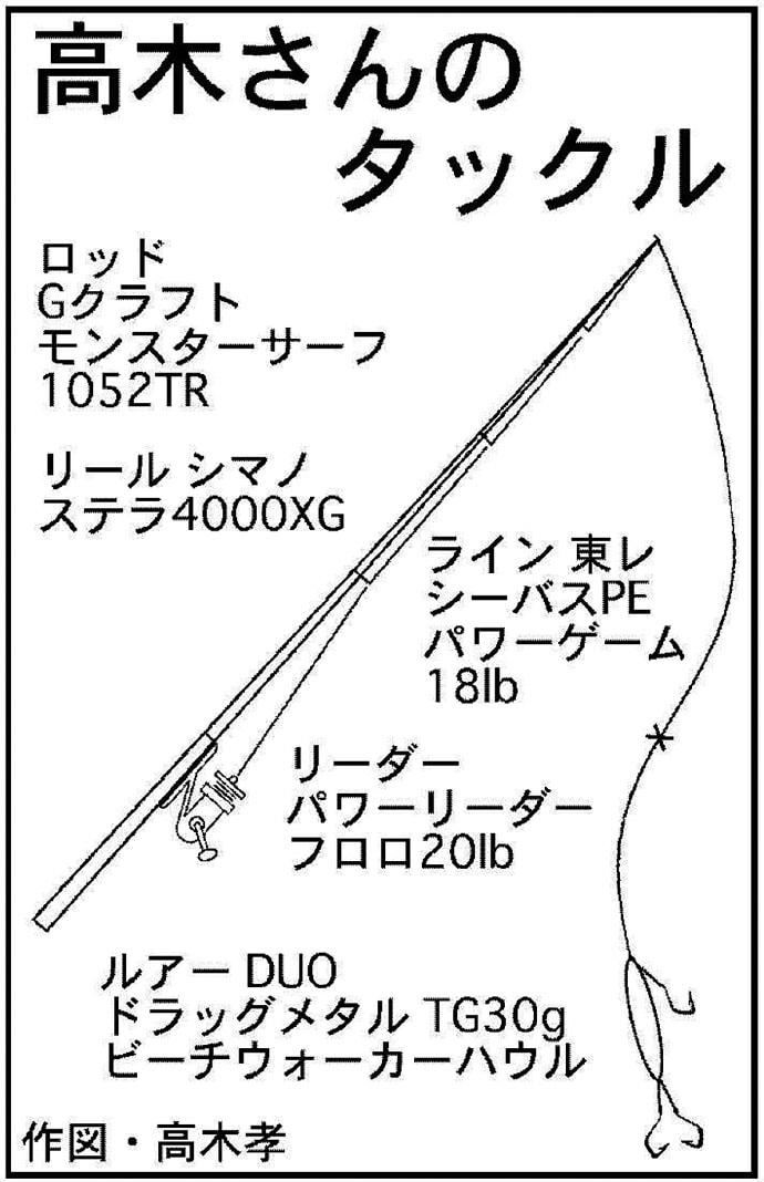 サーフジギング&フラットゲームで良型マゴチ2投連続ヒット【細谷海岸】