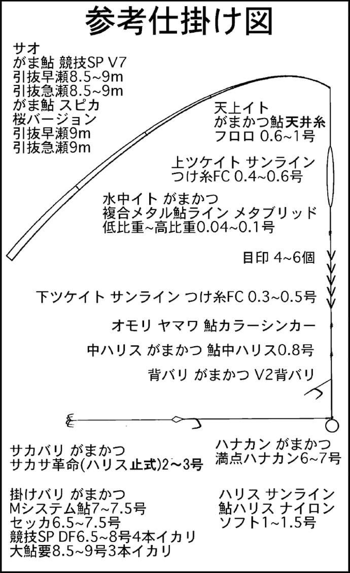 【東海エリア2019】真夏のアユ友釣り初心者解説 入門好機到来!