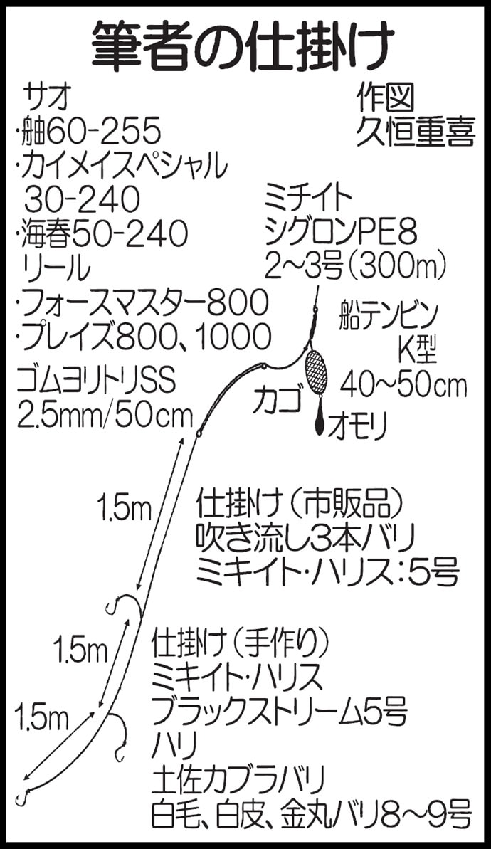 コマセイサキ釣りで40cm頭に40尾超え【山口県・FUKURYO】