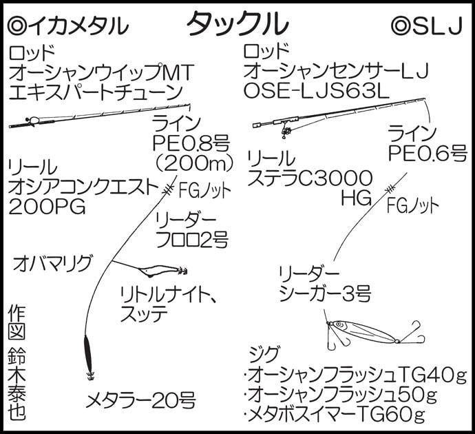 SLJ&イカメタルのリレー船で贅沢ルアーフィッシング堪能【福岡県】
