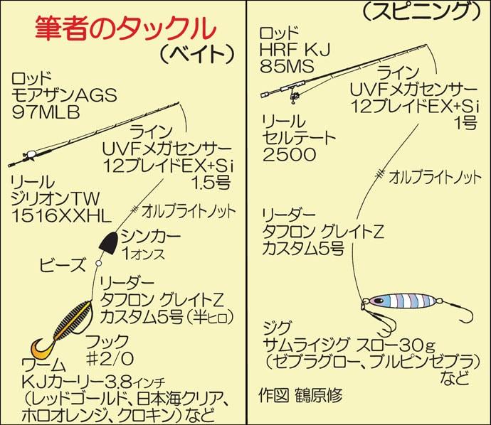 沖磯ロックゲームで40cmアカハタ頭にクーラー満タン!【長崎県】
