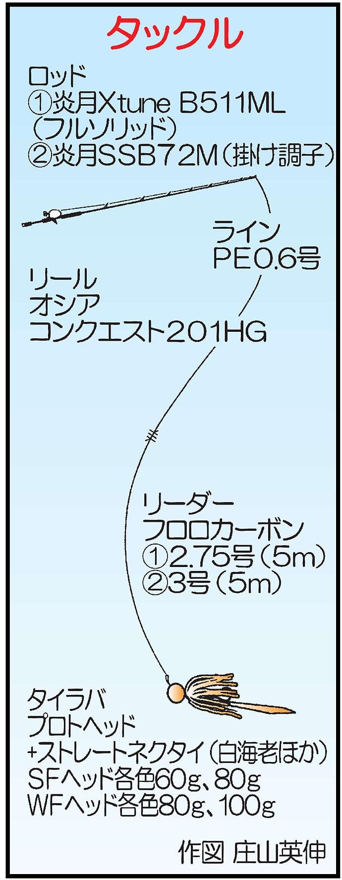 タイラバゲームで80cm頭に大型マダイ連発【福岡・セカンドステージ】
