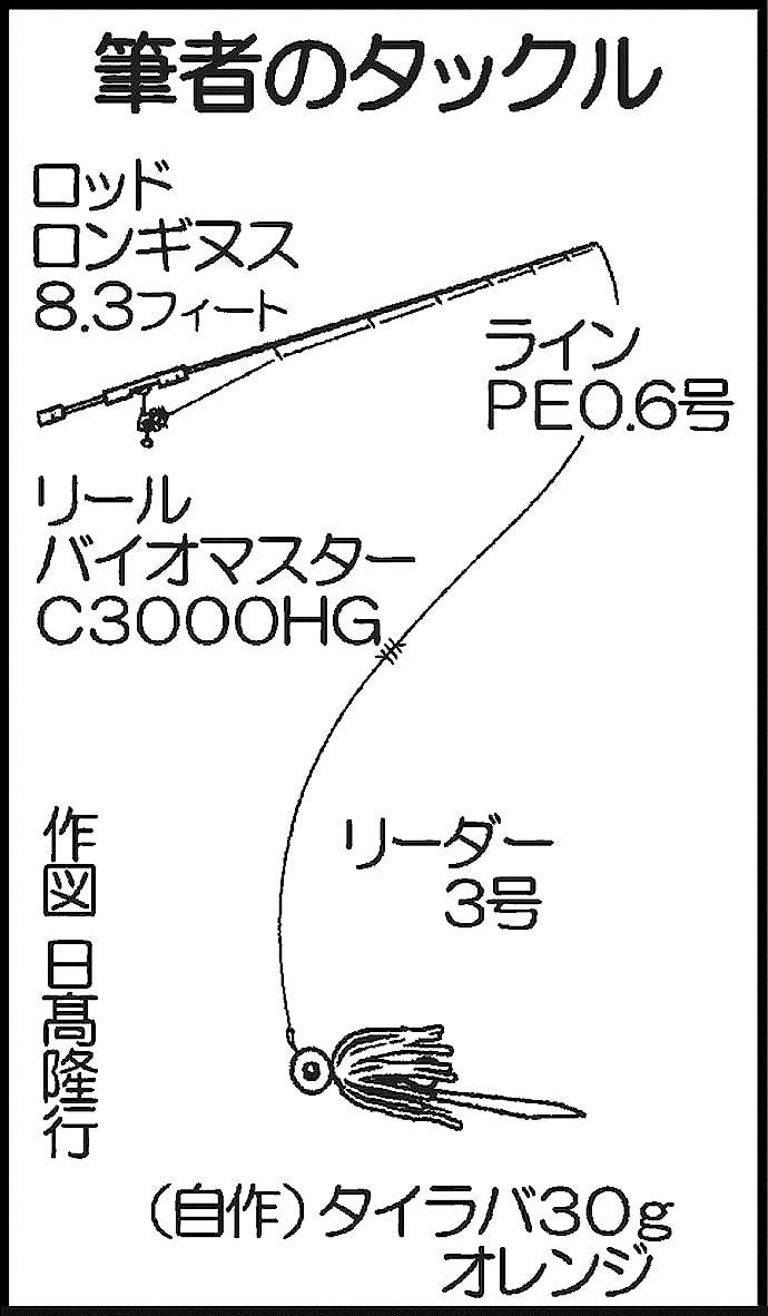 ナイトショアタイラバで50cmマダイ60cmコショウダイ【熊本県】