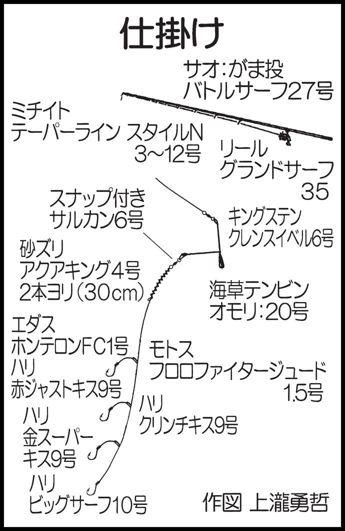 投げキス釣りで24cm&21cm良型本命ダブル【大分県・国東半島】