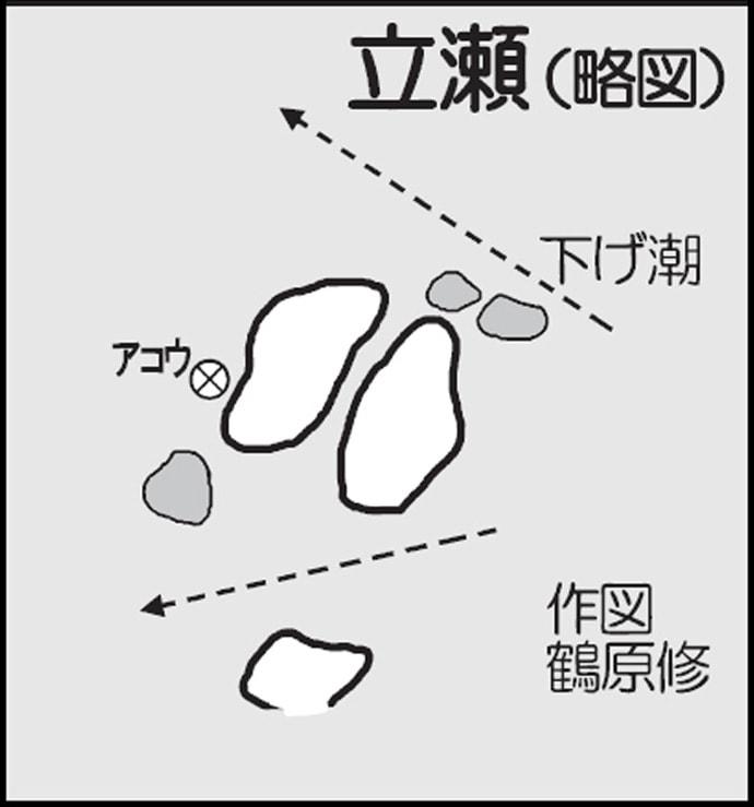 沖磯ロックフィッシュゲームでアカハタ&アコウ&アラカブ!【長崎県】
