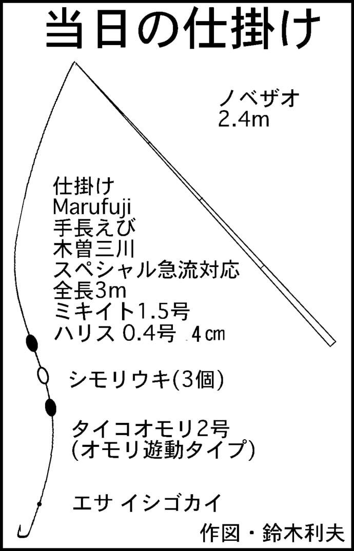 初のテナガエビ釣りで良型連発 良型10~25匹【三重・木曽三川】